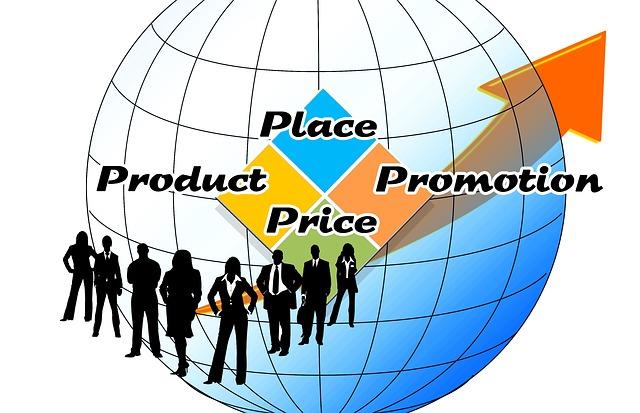 Angebot und Nachfrage