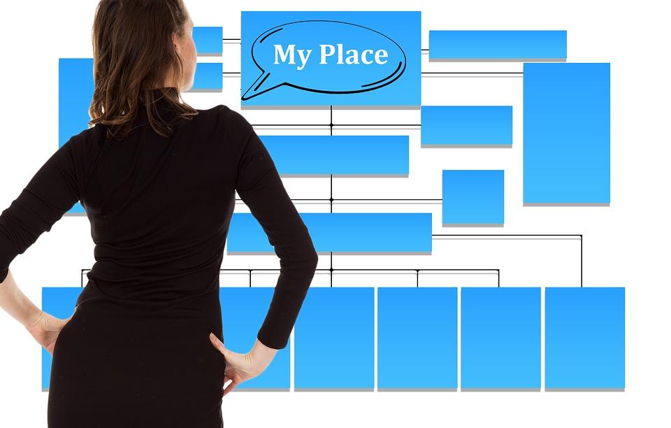 Werden Frauen in Deutschland im IT Bereich diskriminiert?